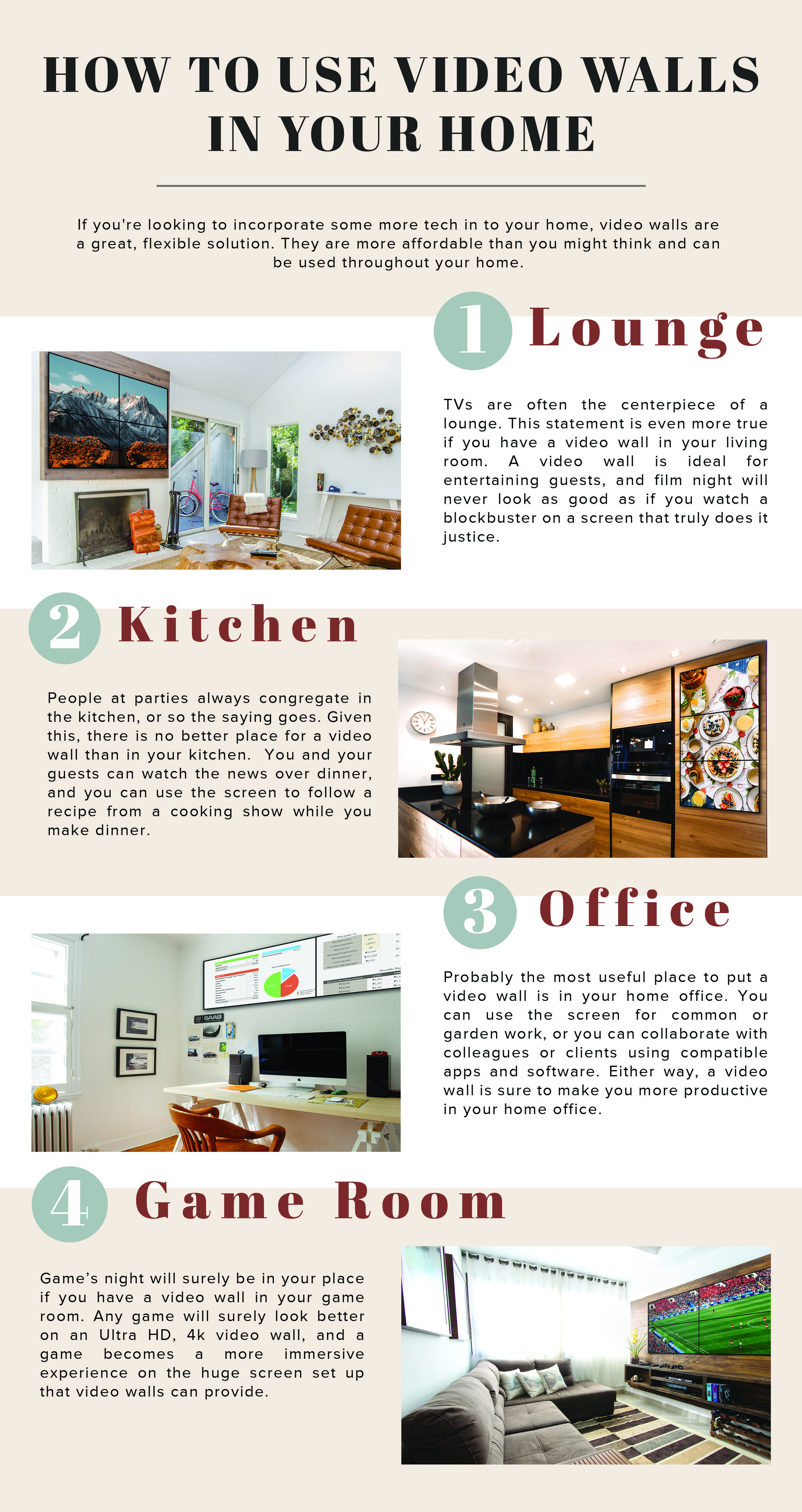 Infographic showing how to use video walls in your home